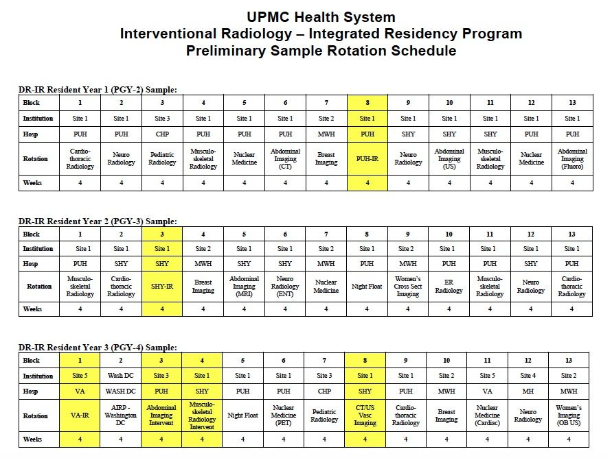 IR Residency Program Overview | Department of Radiology